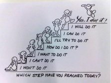 Motivation (17)